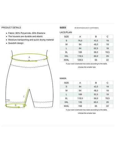 Dopklänningsbroderi i turkost för Liam