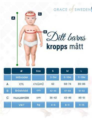 hvite dåpsklær i fullt bilde